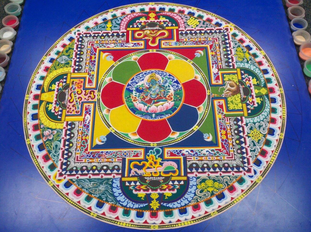 mandala tibetano forma